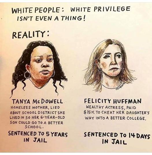 White Wealth Privilege